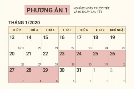 Chính phủ thông qua lịch nghỉ Tết âm lịch Canh Tý 2020