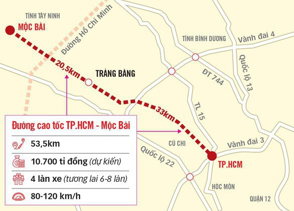 TP.HCM, Tay Ninh ky ket dau tu xay dung duong cao toc TP.HCM - Moc Bai