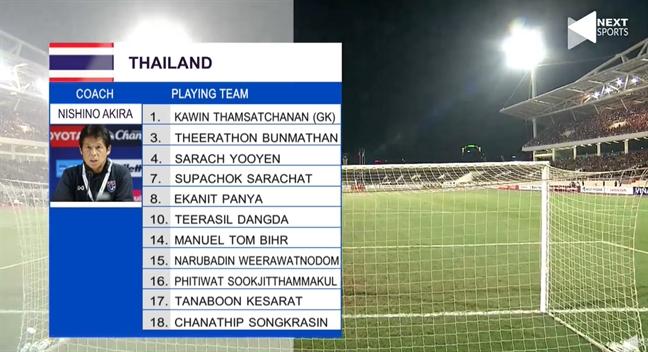 Viet Nam 0 - 0 Thai Lan, doi tuyen Viet Nam giu vi tri 'dinh' bang G
