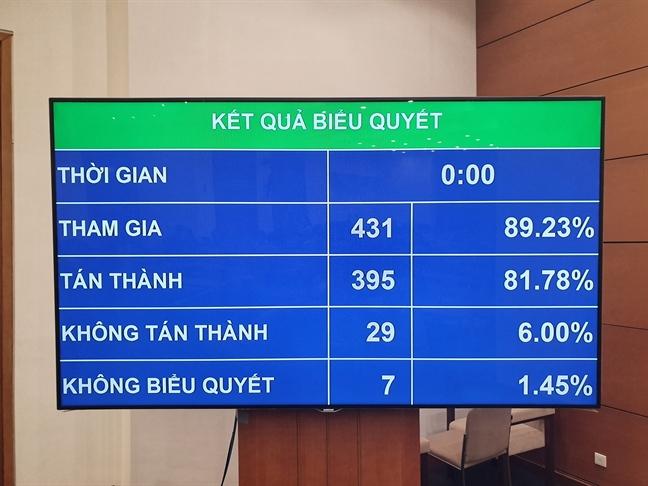 Chinh thuc mien nhiem Bo truong Bo Y te Nguyen Thi Kim Tien