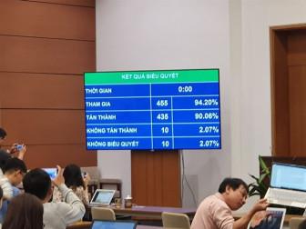 Quốc hội thông qua dự án xây dựng sân bay Long Thành giai đoạn 1