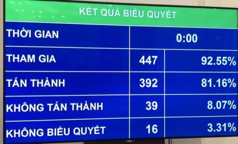 177 phường của Hà Nội sẽ không còn hội đồng nhân dân