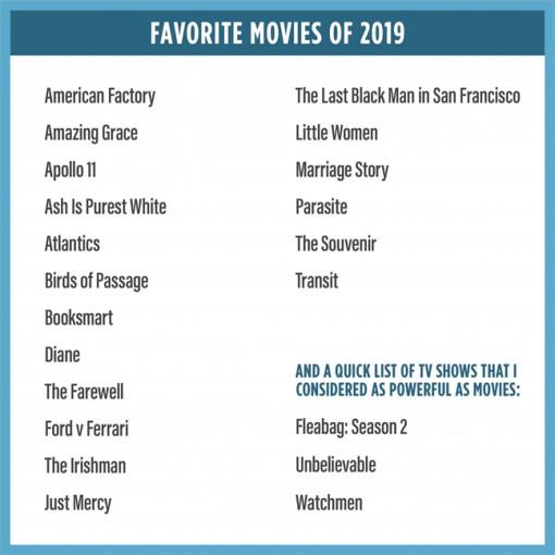 Cựu Tổng thống Mỹ Barack Obama xem phim gì năm qua?