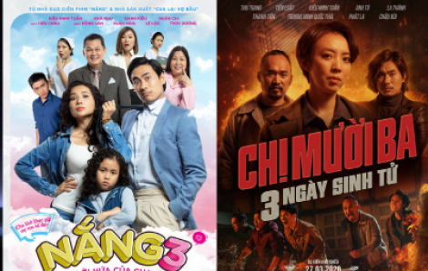 Phim Việt mạo hiểm ra rạp giữa dịch COVID-19: Thấp thỏm lo âu, doanh thu sụt giảm