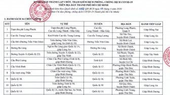 Danh sách 62 trạm, chốt kiểm soát dịch bệnh COVID-19 tại TPHCM vừa chính thức đi vào hoạt động