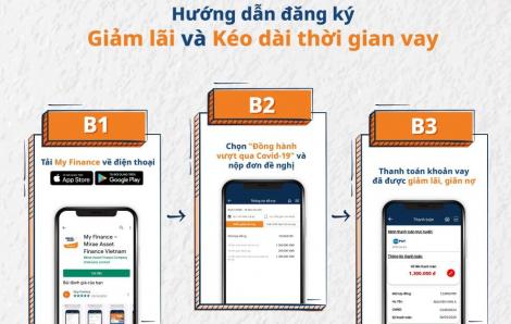"""Công ty tài chính Mirae Asset Việt Nam tung gói hỗ trợ 10 tỉ đồng hỗ trợ khách hàng thông qua chương trình """"Đồng hành vượt qua COVID-19"""""""