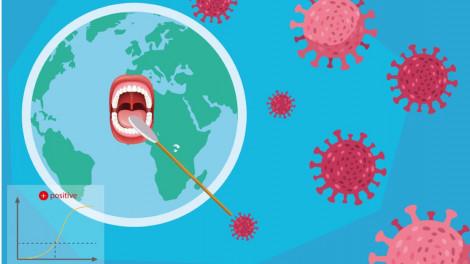 Xét nghiệm âm tính có thể làm giảm sự phòng bị với COVID-19
