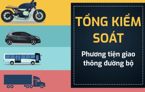 Infographic: CSGT được kiểm tra những gì khi tổng kiểm soát phương tiện giao thông?