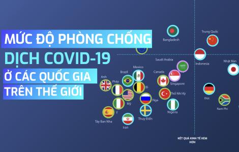 [Infographic] Việt Nam đứng đầu bản đồ hiệu suất trong chống dịch COVID-19