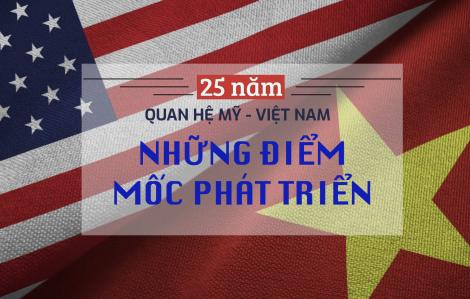 25 năm quan hệ Mỹ - Việt Nam: Những điểm mốc phát triển
