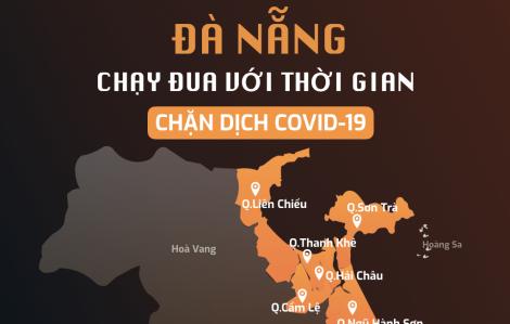 [Infographic]: Toàn cảnh Đà Nẵng chạy đua với thời gian chặn dịch COVID-19
