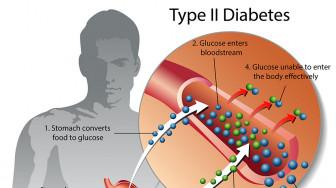 Mất ngủ làm tăng đáng kể nguy cơ tiểu đường týp 2