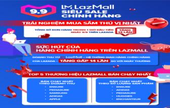 Lễ hội mua sắm 9.9 Siêu sale chính hãng trên Lazada lập kỷ lục mới với lượng đơn hàng trong giờ đầu tiên gấp 13 lần ngày thường