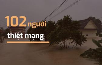 [Infographic] Thiệt hại do mưa lũ ở miền Trung