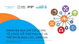 Ban hành danh bạ địa chỉ cơ quan, tổ chức hỗ trợ phụ nữ và trẻ em bị bạo lực, xâm hại