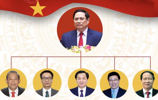 [Infographic] Chân dung 28 thành viên trong Chính phủ Thủ tướng Phạm Minh Chính