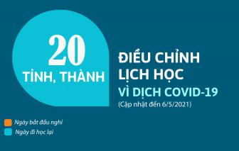 [Infographic] 20 tỉnh, thành điều chỉnh lịch học vì dịch COVID-19