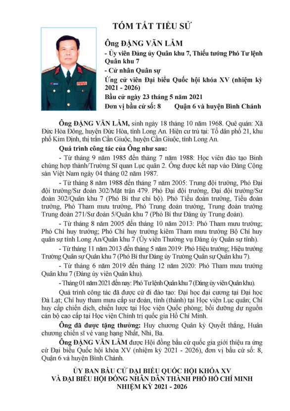Danh sách 50 ứng cử viên ĐBQH khóa XV tại TP.HCM - Ảnh 79.