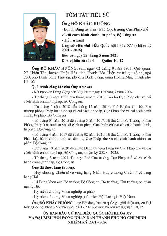 Danh sách 50 ứng cử viên ĐBQH khóa XV tại TP.HCM - Ảnh 37.