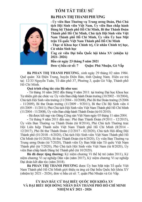Danh sách 50 ứng cử viên ĐBQH khóa XV tại TP.HCM - Ảnh 65.