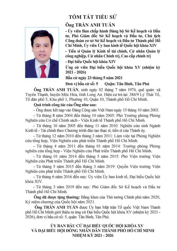 Danh sách 50 ứng cử viên ĐBQH khóa XV tại TP.HCM - Ảnh 43.