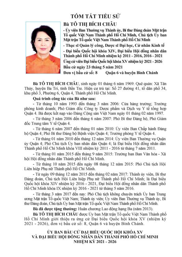 Danh sách 50 ứng cử viên ĐBQH khóa XV tại TP.HCM - Ảnh 71.