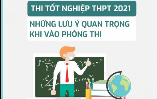 [Infographic] Những lưu ý quan trọng thí sinh phải biết khi thi tốt nghiệp THPT