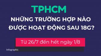 Những trường hợp nào ở TPHCM được ra đường sau 18g?