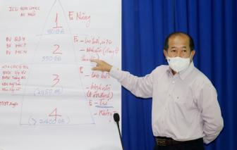 Đồng Tháp đề xuất phân tháp 4 tầng điều trị F0, Bộ Y tế điều động thêm 29 y bác sĩ tham gia chống dịch