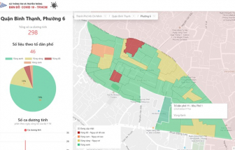 Cổng thông tin COVID-19 TPHCM chính thức thể hiện cấp độ dịch đến từng tổ dân phố